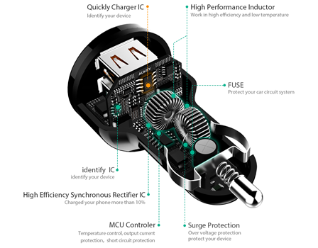 Aukey Dual USB Turbo Car Charger CC-T6